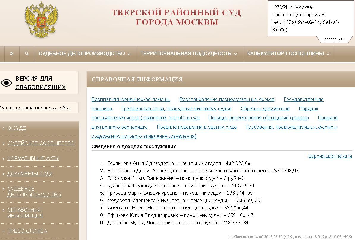 Пресненский районный суд  Районные суды  Район